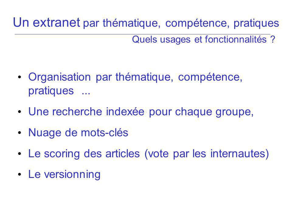 Un extranet par thématique, compétence, pratiques Organisation par thématique, compétence, pratiques... Une recherche indexée pour chaque groupe, Nuag