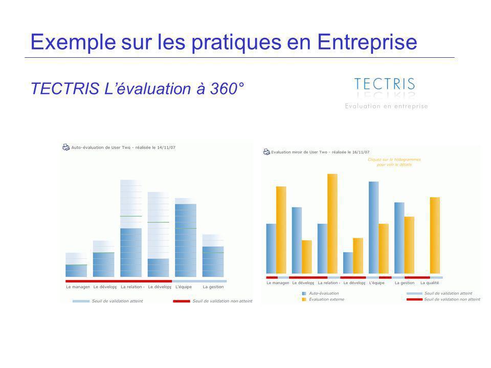 Exemple sur les pratiques en Entreprise TECTRIS Lévaluation à 360°