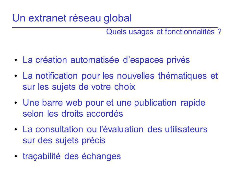 Un extranet réseau global Quels usages et fonctionnalités ? La création automatisée despaces privés La notification pour les nouvelles thématiques et