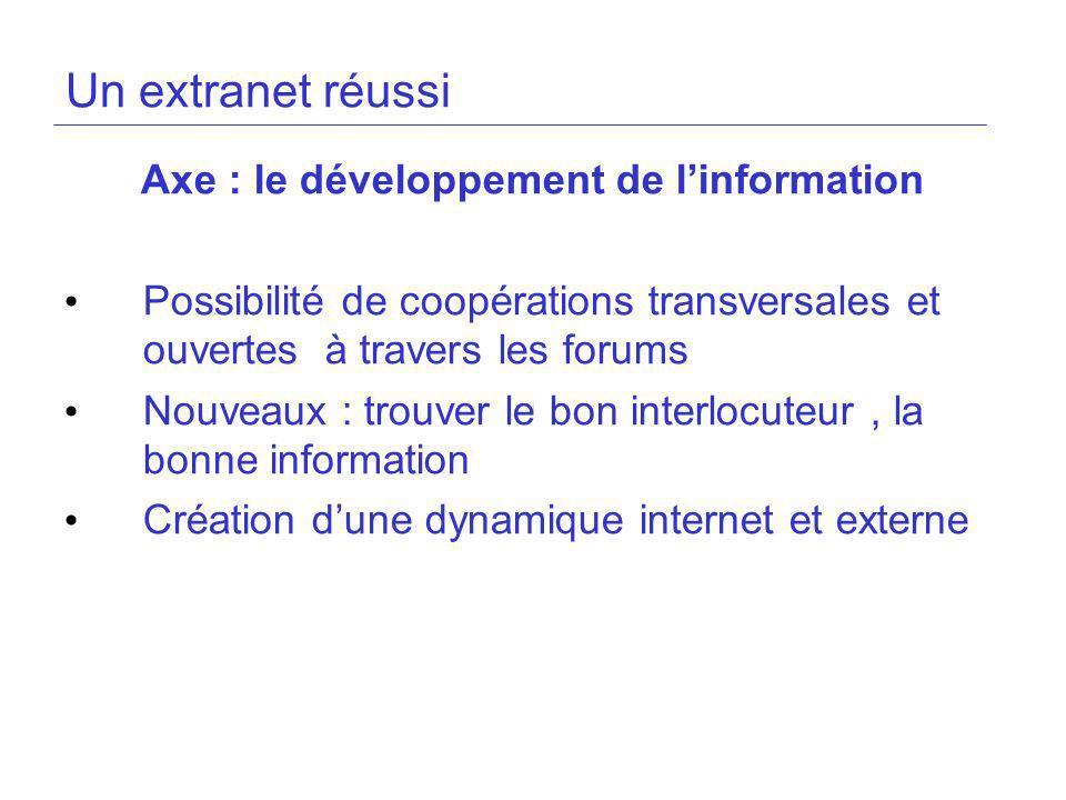 Un extranet réussi Axe : le développement de linformation Possibilité de coopérations transversales et ouvertes à travers les forums Nouveaux : trouve