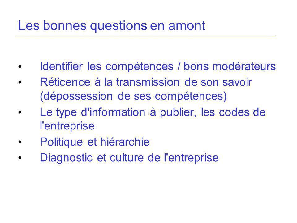 Les bonnes questions en amont Identifier les compétences / bons modérateurs Réticence à la transmission de son savoir (dépossession de ses compétences