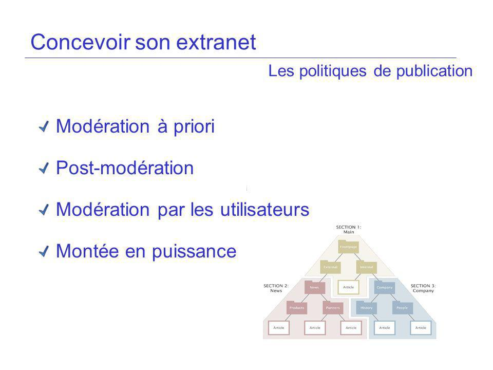 Modération à priori Post-modération Modération par les utilisateurs Montée en puissance Concevoir son extranet Les politiques de publication