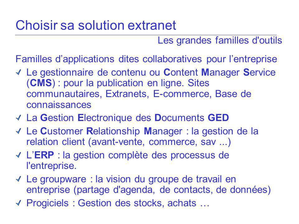 Choisir sa solution extranet Familles dapplications dites collaboratives pour lentreprise Le gestionnaire de contenu ou Content Manager Service (CMS)