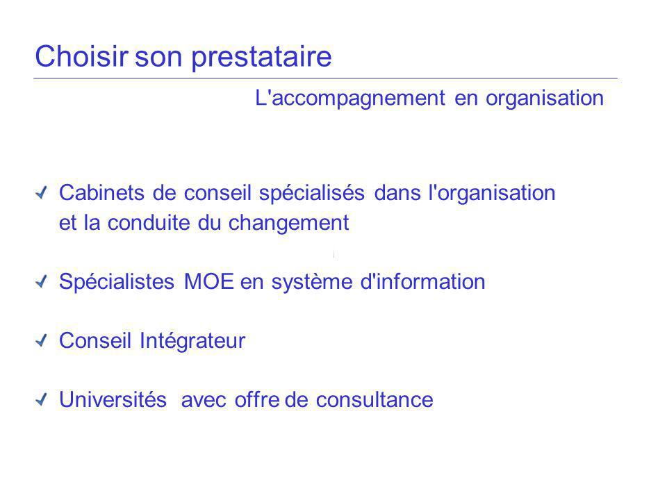 Choisir son prestataire Cabinets de conseil spécialisés dans l'organisation et la conduite du changement Spécialistes MOE en système d'information Con