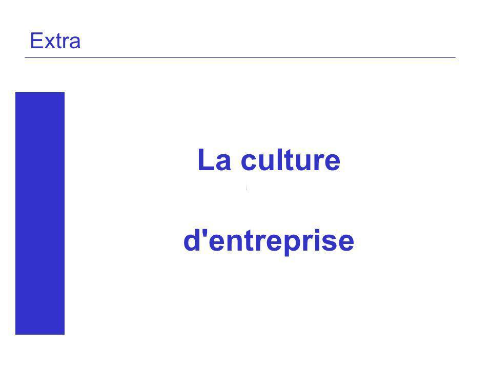 Extra La culture d'entreprise