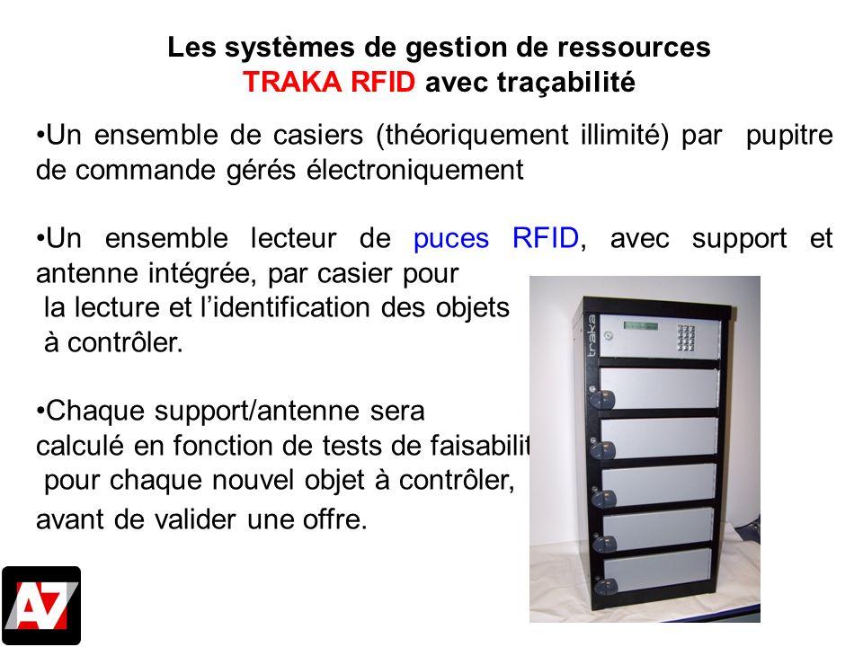 Un ensemble de casiers (théoriquement illimité) par pupitre de commande gérés électroniquement Un ensemble lecteur de puces RFID, avec support et ante
