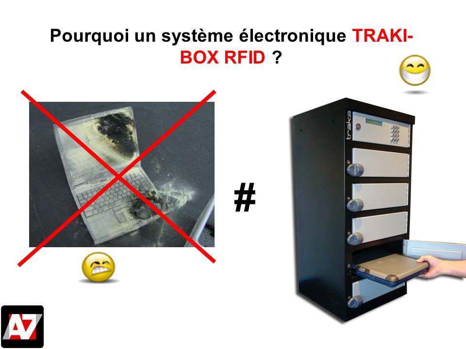 Pourquoi un système électronique TRAKI- BOX RFID ? #