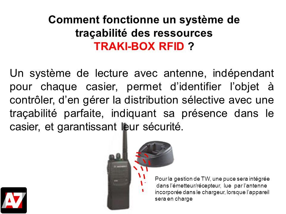 Comment fonctionne un système de traçabilité des ressources TRAKI-BOX RFID ? Un système de lecture avec antenne, indépendant pour chaque casier, perme