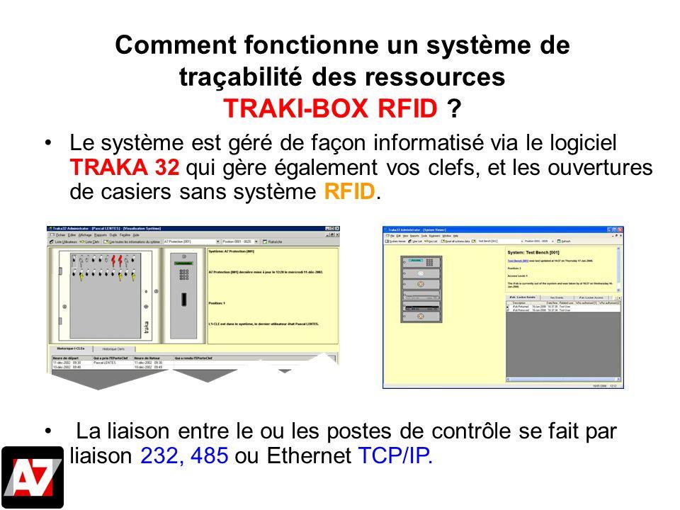 Le système est géré de façon informatisé via le logiciel TRAKA 32 qui gère également vos clefs, et les ouvertures de casiers sans système RFID. La lia