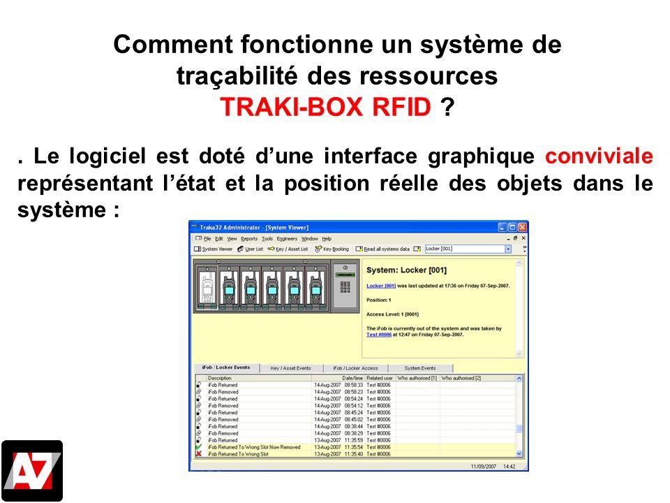 Comment fonctionne un système de traçabilité des ressources TRAKI-BOX RFID ?. Le logiciel est doté dune interface graphique conviviale représentant lé