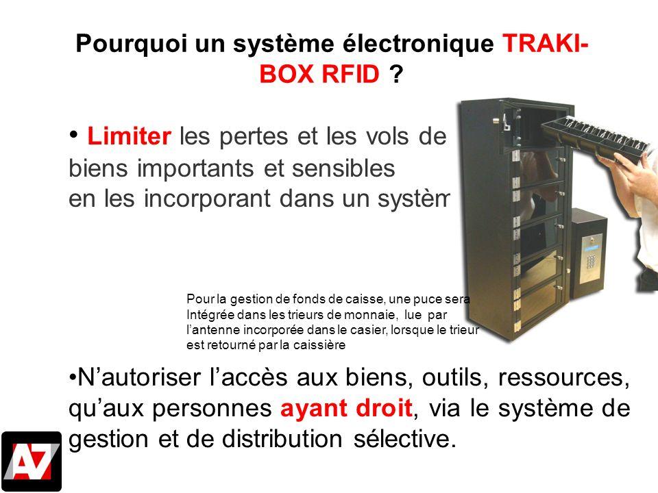 Pourquoi un système électronique TRAKI- BOX RFID ? Limiter les pertes et les vols de biens importants et sensibles en les incorporant dans un système.
