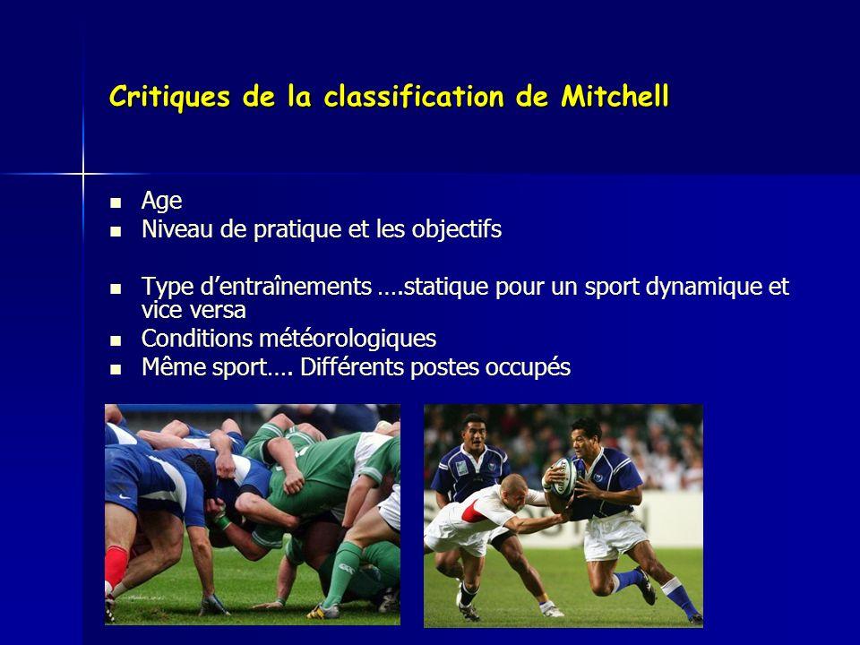 Critiques de la classification de Mitchell Age Niveau de pratique et les objectifs Type dentraînements ….statique pour un sport dynamique et vice versa Conditions météorologiques Même sport….