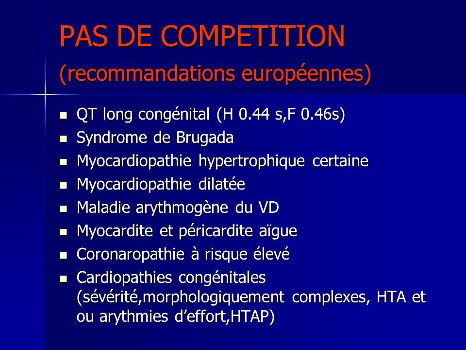 PAS DE COMPETITION (recommandations européennes) QT long congénital (H 0.44 s,F 0.46s) QT long congénital (H 0.44 s,F 0.46s) Syndrome de Brugada Syndrome de Brugada Myocardiopathie hypertrophique certaine Myocardiopathie hypertrophique certaine Myocardiopathie dilatée Myocardiopathie dilatée Maladie arythmogène du VD Maladie arythmogène du VD Myocardite et péricardite aïgue Myocardite et péricardite aïgue Coronaropathie à risque élevé Coronaropathie à risque élevé Cardiopathies congénitales (sévérité,morphologiquement complexes, HTA et ou arythmies deffort,HTAP) Cardiopathies congénitales (sévérité,morphologiquement complexes, HTA et ou arythmies deffort,HTAP)
