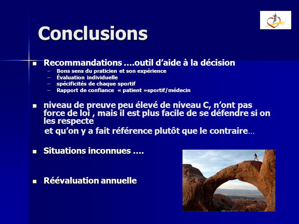 Conclusions Recommandations ….outil daide à la décision – –Bons sens du praticien et son expérience – –Évaluation individuelle – –spécificités de chaq