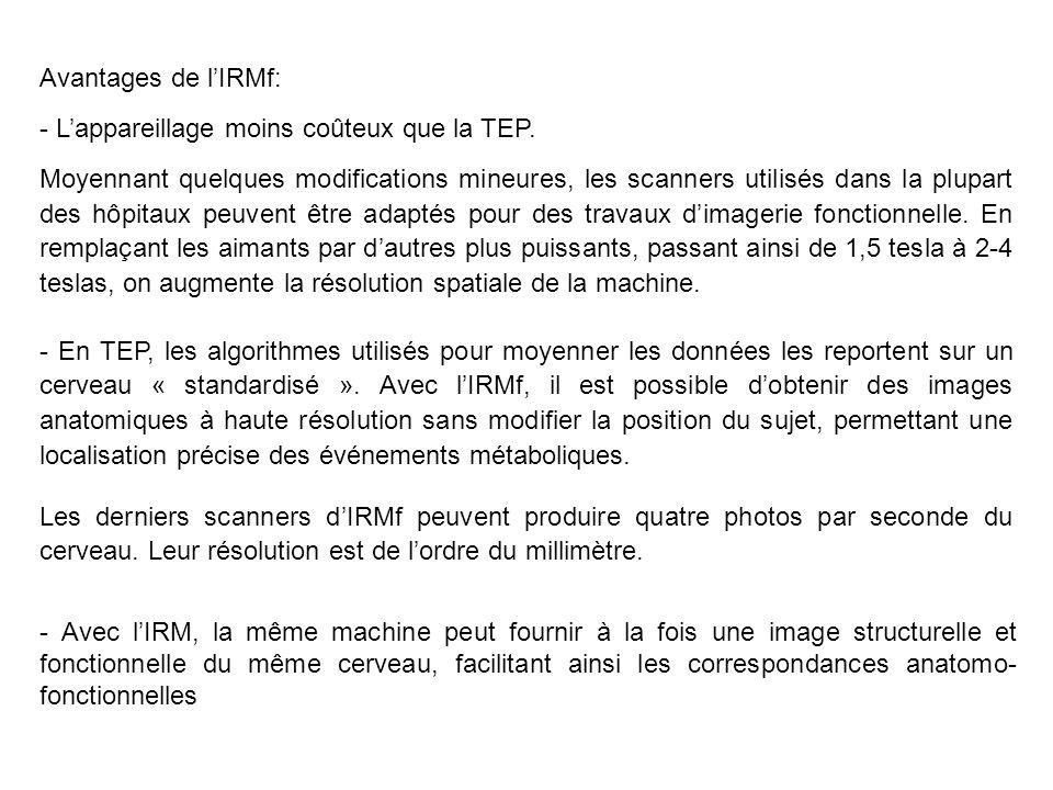 Avantages de lIRMf: - Lappareillage moins coûteux que la TEP.