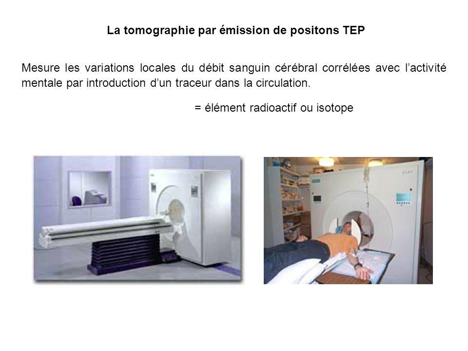 La tomographie par émission de positons TEP Mesure les variations locales du débit sanguin cérébral corrélées avec lactivité mentale par introduction dun traceur dans la circulation.