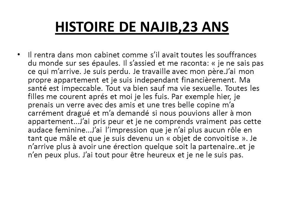 HISTOIRE DE NAJIB,23 ANS Il rentra dans mon cabinet comme sil avait toutes les souffrances du monde sur ses épaules. Il sassied et me raconta: « je ne