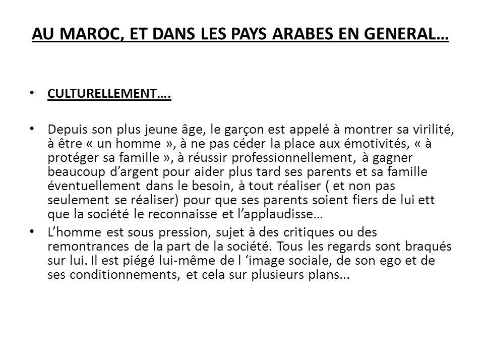 AU MAROC, ET DANS LES PAYS ARABES EN GENERAL… CULTURELLEMENT….