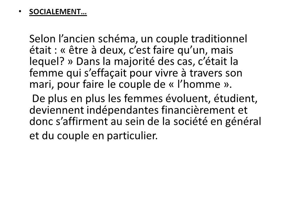 SOCIALEMENT… Selon lancien schéma, un couple traditionnel était : « être à deux, cest faire quun, mais lequel.