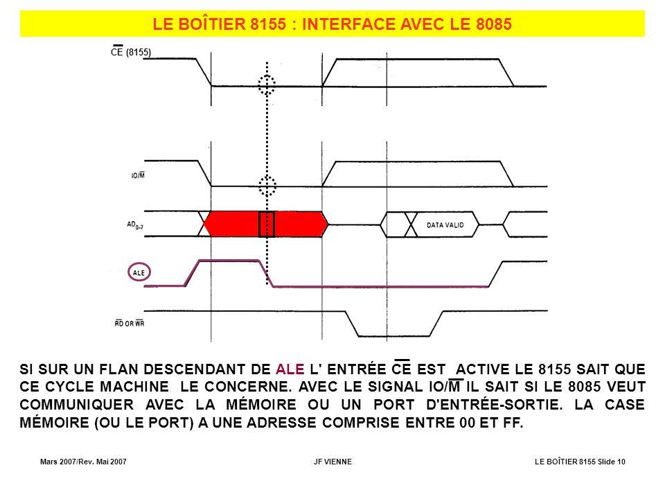 Mars 2007/Rev. Mai 2007JF VIENNELE BOÎTIER 8155 Slide 10 LE BOÎTIER 8155 : INTERFACE AVEC LE 8085 CE (8155) SI SUR UN FLAN DESCENDANT DE ALE L' ENTRÉE