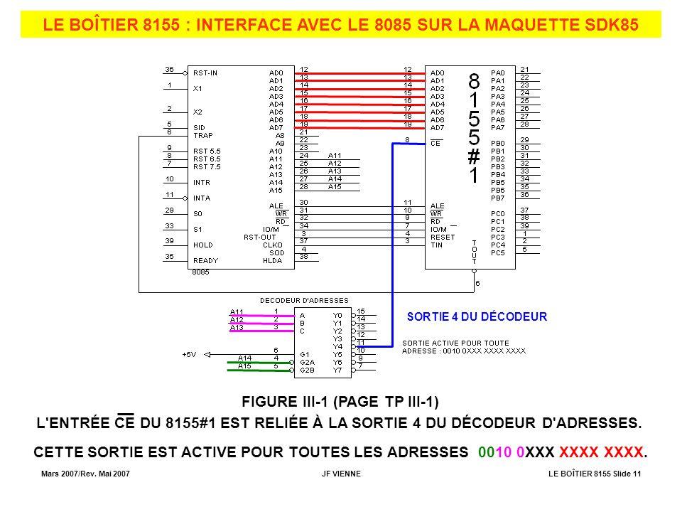 Mars 2007/Rev. Mai 2007JF VIENNELE BOÎTIER 8155 Slide 11 LE BOÎTIER 8155 : INTERFACE AVEC LE 8085 SUR LA MAQUETTE SDK85 FIGURE III-1 (PAGE TP III-1) S