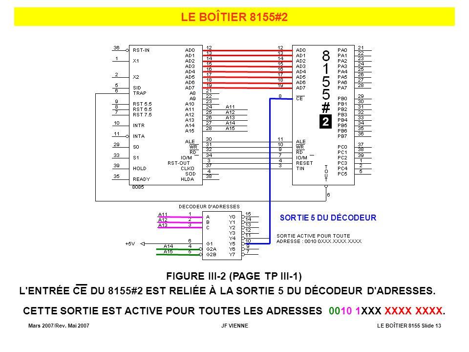 Mars 2007/Rev. Mai 2007JF VIENNELE BOÎTIER 8155 Slide 13 LE BOÎTIER 8155#2 FIGURE III-2 (PAGE TP III-1) SORTIE 5 DU DÉCODEUR L'ENTRÉE CE DU 8155#2 EST
