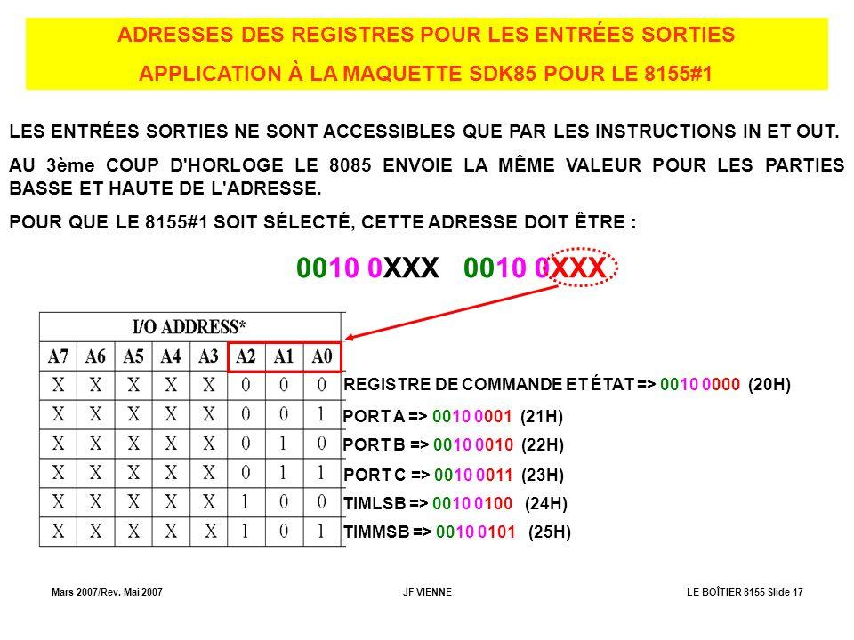 Mars 2007/Rev. Mai 2007JF VIENNELE BOÎTIER 8155 Slide 17 ADRESSES DES REGISTRES POUR LES ENTRÉES SORTIES APPLICATION À LA MAQUETTE SDK85 POUR LE 8155#