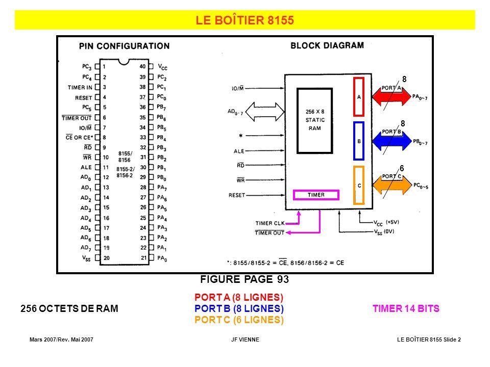 Mars 2007/Rev. Mai 2007JF VIENNELE BOÎTIER 8155 Slide 2 LE BOÎTIER 8155 FIGURE PAGE 93 256 OCTETS DE RAM 8 8 6 PORT A (8 LIGNES) PORT B (8 LIGNES) POR