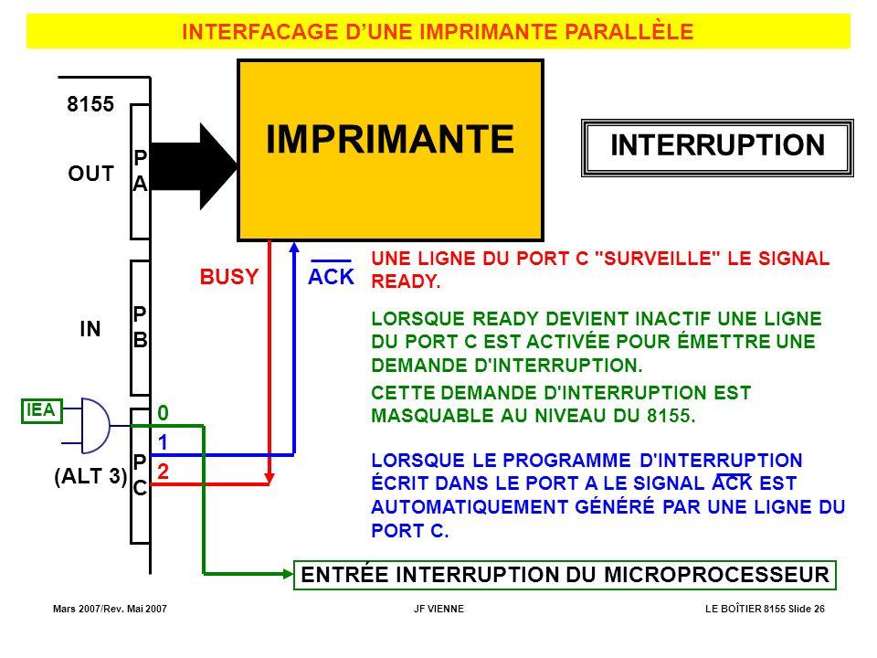 Mars 2007/Rev. Mai 2007JF VIENNELE BOÎTIER 8155 Slide 26 INTERFACAGE DUNE IMPRIMANTE PARALLÈLE IMPRIMANTE BUSYACK PAPA PBPB PCPC OUT 8155 IN (ALT 3) 2