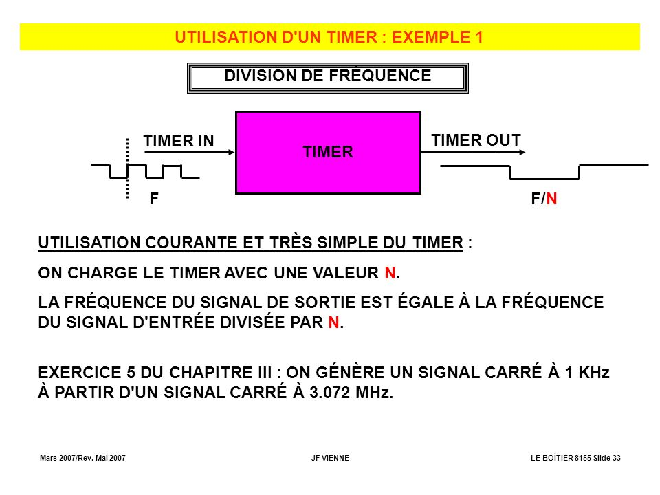 Mars 2007/Rev. Mai 2007JF VIENNELE BOÎTIER 8155 Slide 33 UTILISATION D'UN TIMER : EXEMPLE 1 TIMER TIMER IN TIMER OUT DIVISION DE FRÉQUENCE UTILISATION