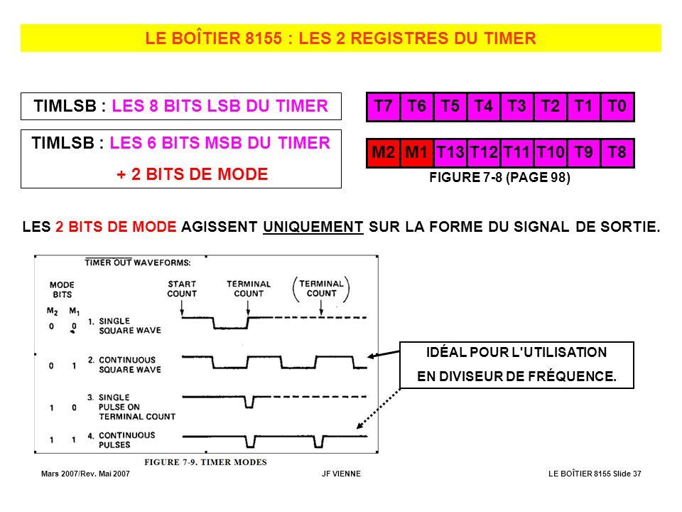 Mars 2007/Rev. Mai 2007JF VIENNELE BOÎTIER 8155 Slide 37 LE BOÎTIER 8155 : LES 2 REGISTRES DU TIMER T7T6T5T4T3T2T1T0 TIMLSB : LES 8 BITS LSB DU TIMER