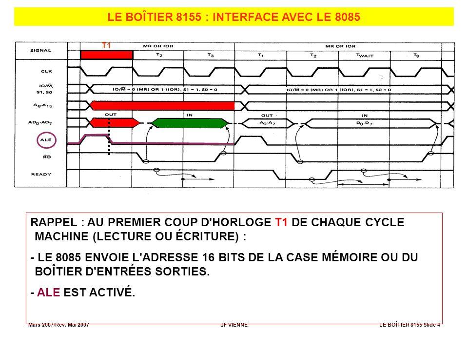 Mars 2007/Rev. Mai 2007JF VIENNELE BOÎTIER 8155 Slide 4 T1 PCL PCH RAPPEL : AU PREMIER COUP D'HORLOGE T1 DE CHAQUE CYCLE MACHINE (LECTURE OU ÉCRITURE)
