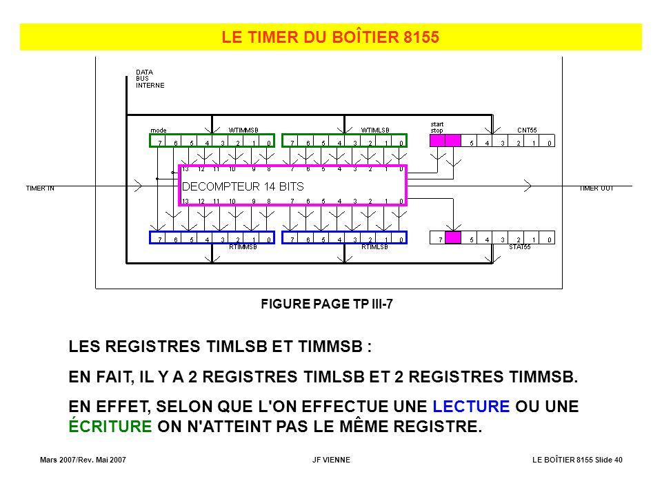 Mars 2007/Rev. Mai 2007JF VIENNELE BOÎTIER 8155 Slide 40 LE TIMER DU BOÎTIER 8155 FIGURE PAGE TP III-7 LES REGISTRES TIMLSB ET TIMMSB : EN FAIT, IL Y