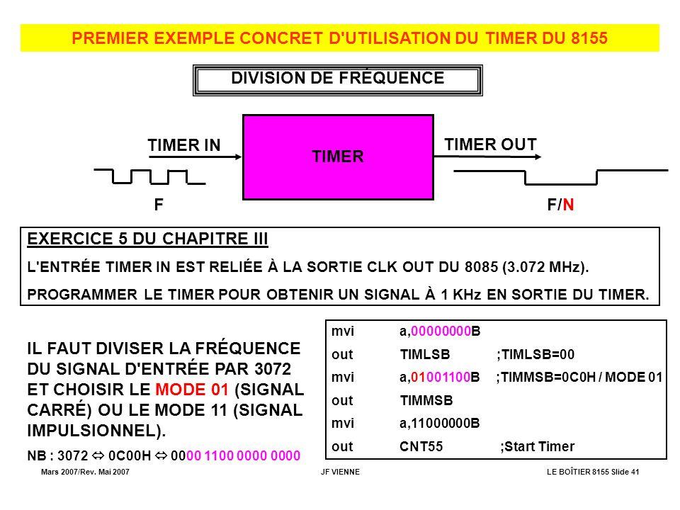 Mars 2007/Rev. Mai 2007JF VIENNELE BOÎTIER 8155 Slide 41 PREMIER EXEMPLE CONCRET D'UTILISATION DU TIMER DU 8155 TIMER TIMER IN TIMER OUT DIVISION DE F