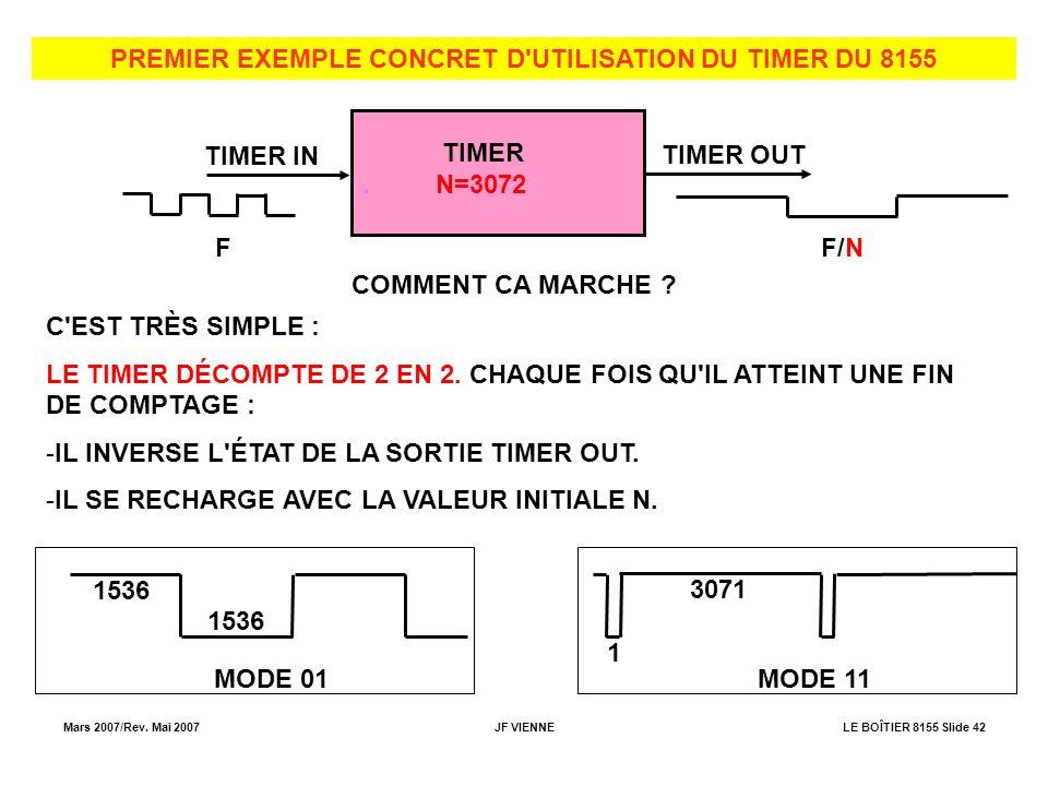 Mars 2007/Rev. Mai 2007JF VIENNELE BOÎTIER 8155 Slide 42 PREMIER EXEMPLE CONCRET D'UTILISATION DU TIMER DU 8155 TIMER. N=3072 TIMER IN TIMER OUT FF/N