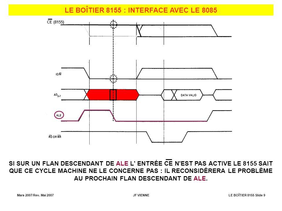 Mars 2007/Rev. Mai 2007JF VIENNELE BOÎTIER 8155 Slide 9 LE BOÎTIER 8155 : INTERFACE AVEC LE 8085 CE (8155) SI SUR UN FLAN DESCENDANT DE ALE L' ENTRÉE