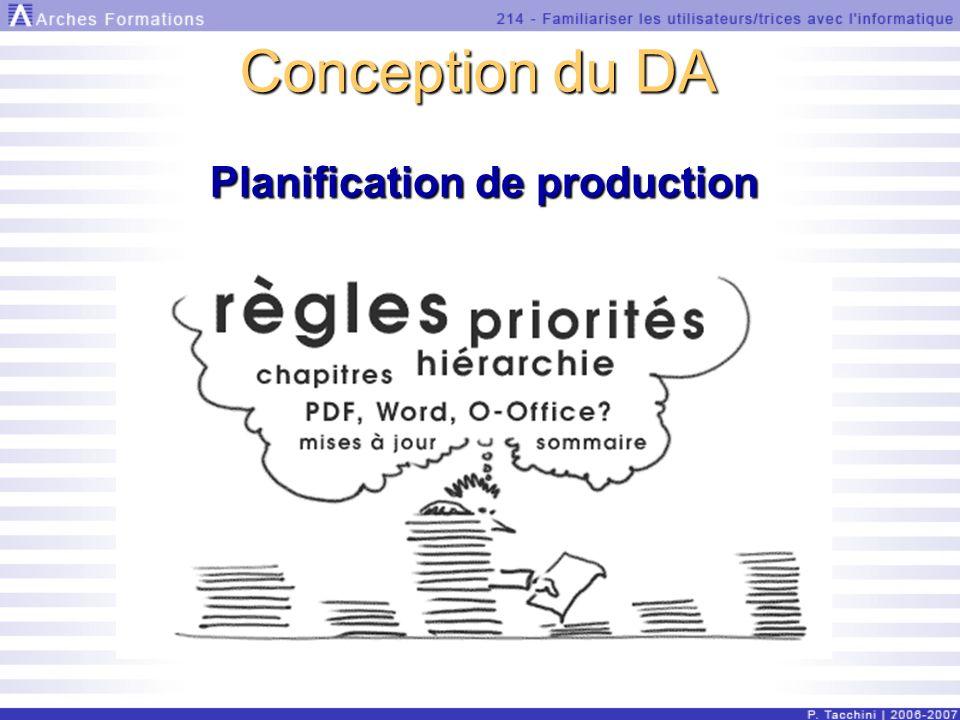 Conception du DA Planification de production