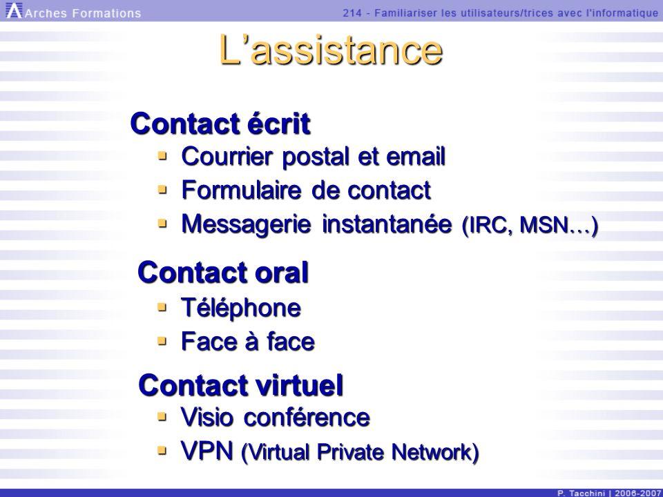 Lassistance Courrier postal et email Courrier postal et email Formulaire de contact Formulaire de contact Messagerie instantanée (IRC, MSN…) Messageri