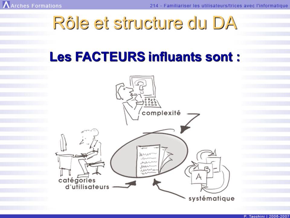 Rôle et structure du DA Les FACTEURS influants sont :