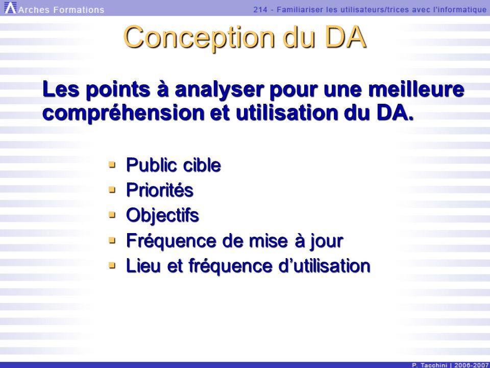 Conception du DA Public cible Public cible Priorités Priorités Objectifs Objectifs Fréquence de mise à jour Fréquence de mise à jour Lieu et fréquence dutilisation Lieu et fréquence dutilisation Les points à analyser pour une meilleure compréhension et utilisation du DA.
