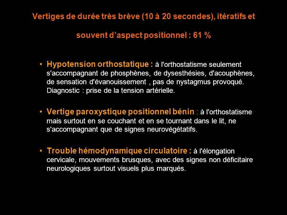 Vertiges de durée moyenne (de quelques minutes à quelques heures), itératifs : 29% avec signe audiologique (surdité, acouphènes, plénitude, etc.) : hypoacousie de perception endocochléaire unilatérale, bilatérale > Maladie de Ménière, syphilis, Delayed Vertigo hypoacousie de perception rétrocochléaire > Neurinome de l acoustique hypoacousie de transmission ou mixte à tympan normal > Otospongiose hypoacousie de transmission et/ou mixte avec perforation ou tympan anormal > Otite chronique, Labyrinthite avec céphalées migraineuse : migraine accompagnée (Migraine vestibulaire)
