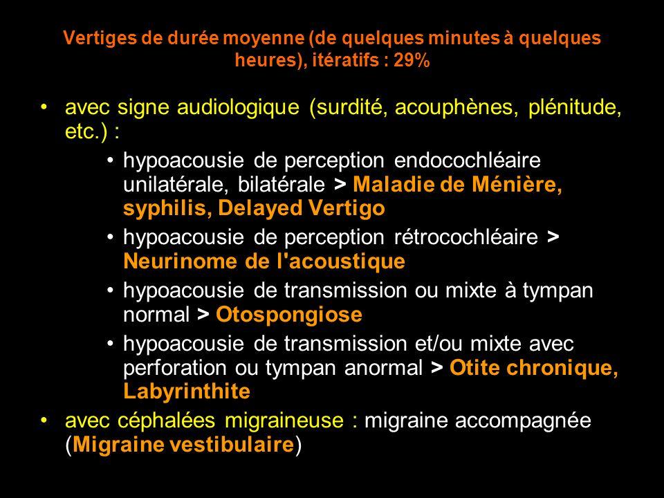 Vertiges de durée moyenne (de quelques minutes à quelques heures), itératifs : 29% avec signe audiologique (surdité, acouphènes, plénitude, etc.) : hy