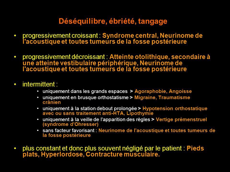 Déséquilibre, ébriété, tangage progressivement croissant : Syndrome central, Neurinome de l'acoustique et toutes tumeurs de la fosse postérieure progr