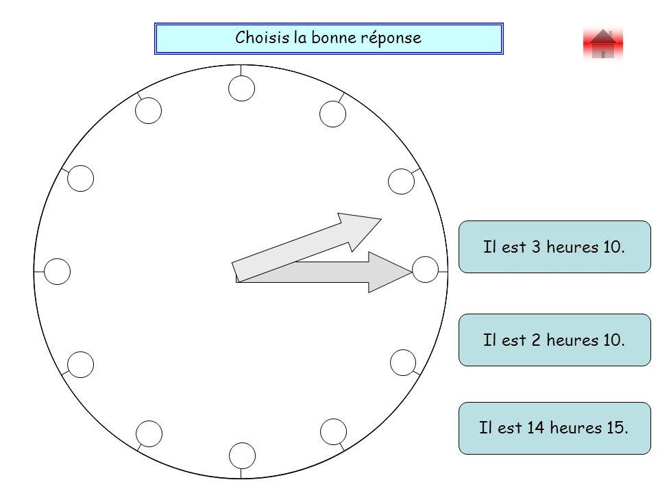 Choisis la bonne réponse Bravo ! Il est 3 heures 10. Il est 14 heures 15. Il est 2 heures 10.