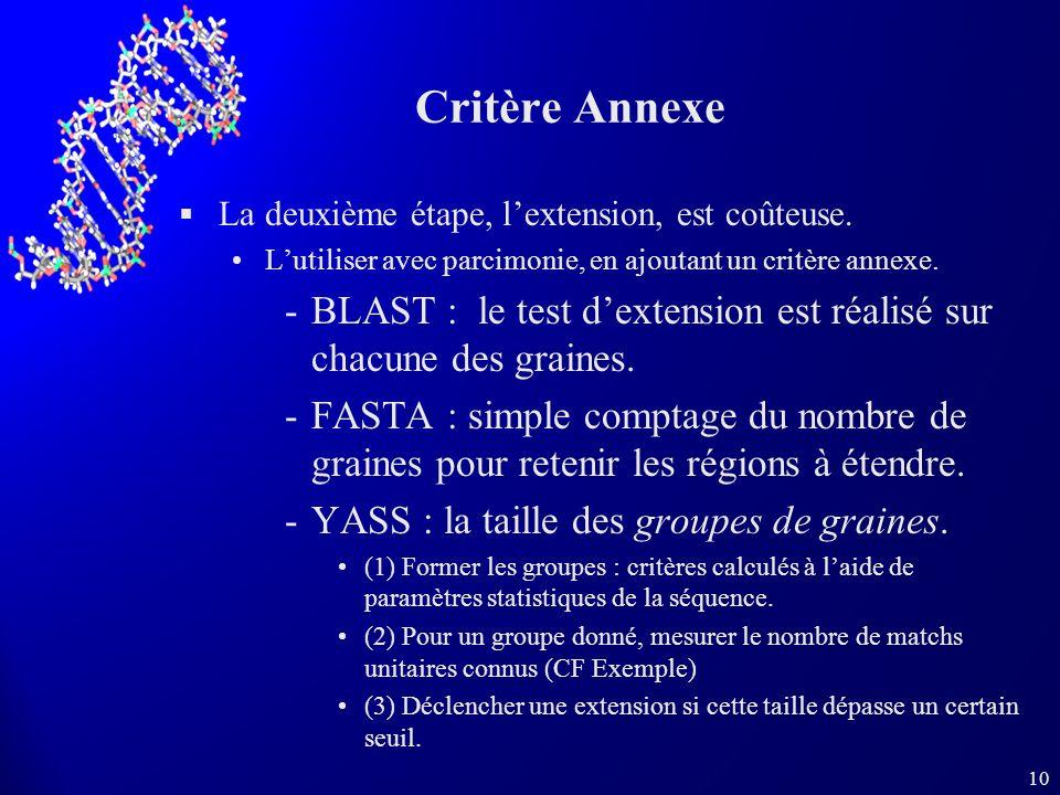 10 Critère Annexe La deuxième étape, lextension, est coûteuse.