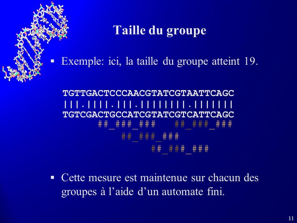 11 Taille du groupe Exemple: ici, la taille du groupe atteint 19. Cette mesure est maintenue sur chacun des groupes à laide dun automate fini. TGTTGAC