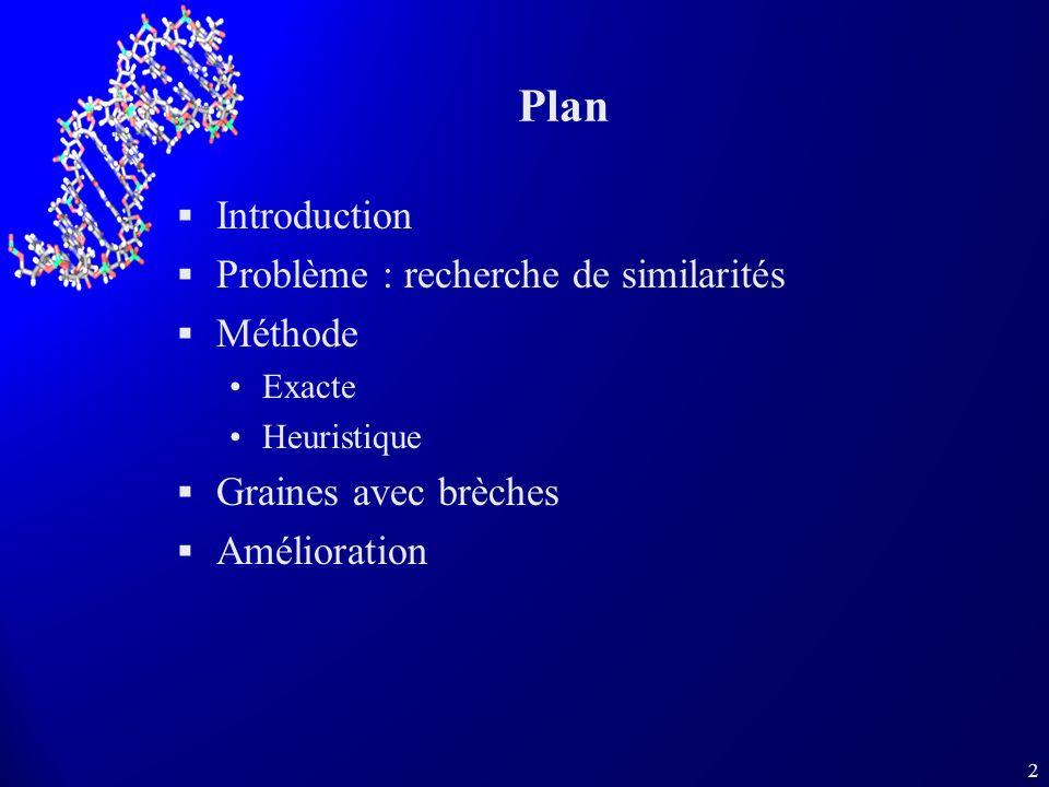 2 Plan Introduction Problème : recherche de similarités Méthode Exacte Heuristique Graines avec brèches Amélioration