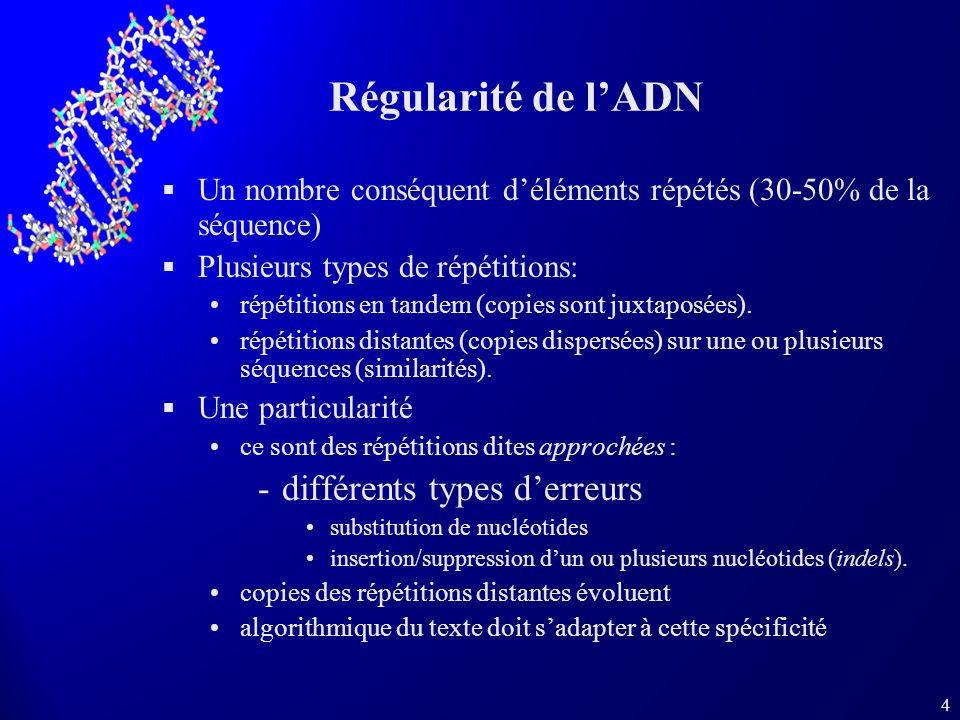 4 Régularité de lADN Un nombre conséquent déléments répétés (30-50% de la séquence) Plusieurs types de répétitions: répétitions en tandem (copies sont juxtaposées).
