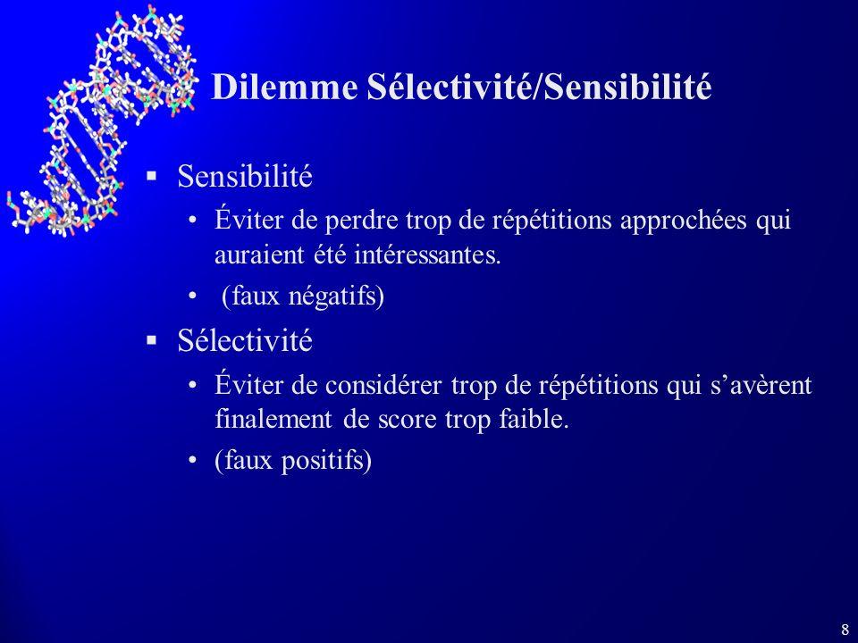 8 Dilemme Sélectivité/Sensibilité Sensibilité Éviter de perdre trop de répétitions approchées qui auraient été intéressantes. (faux négatifs) Sélectiv