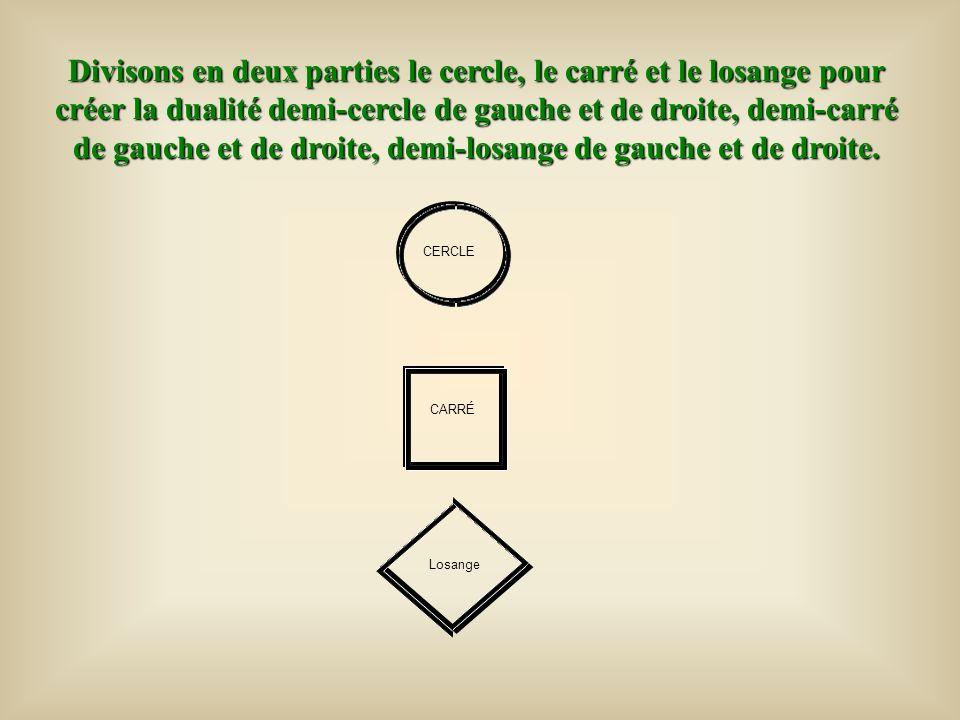 Dans la Prospectabilité, nous appliquons à nos 10 symboles la même logique de la syntaxe des chiffres. Faisons un léger survol de lapplication de cett